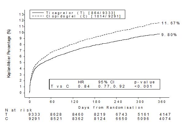 plaquenil precio farmacia benavides